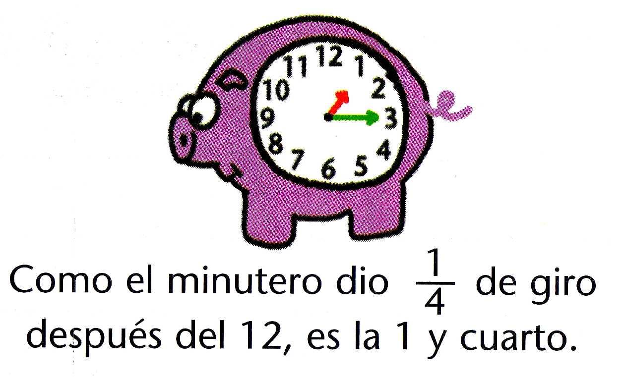 Aula se o sory midiendo el tiempo la hora - El tiempo getafe por horas ...