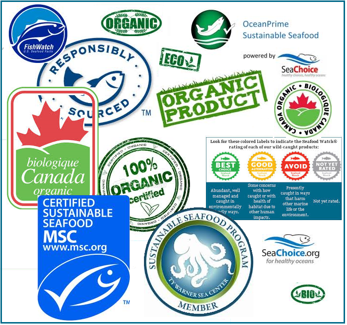 The Green Market Oracle Organic Produce And Sustainable Seafoods