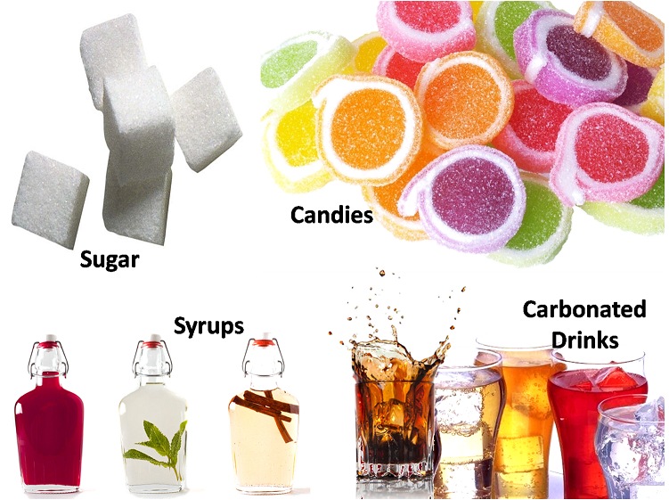 Refined or Processed Sources of carbohydrate: Sugars, syrups, candies, carbonated drinks