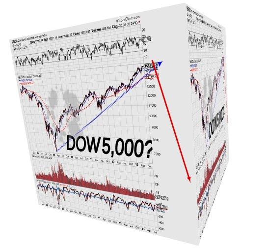 Dow 5,000 by Dvolatility Designs