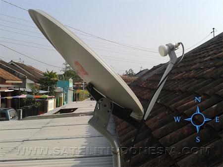 cara lock satelit jcsat 4b