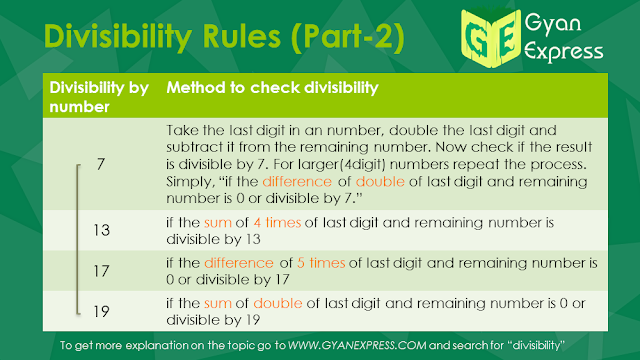 Divisibility test of 7,13,17,19