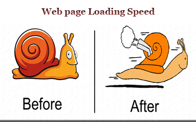 web page load time
