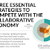 New Collaborative Economy Report Shows Importance of Price, Convenience and Brand