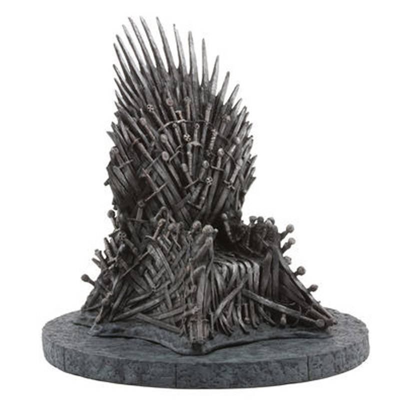 Do it yourself making iron throne game of thrones as we have seen and i have discussed above there are many fans of game of thrones and we can not deny that over time has become a great series solutioingenieria Gallery