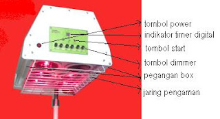 INFRARED 6 LAMPU STAINLESS