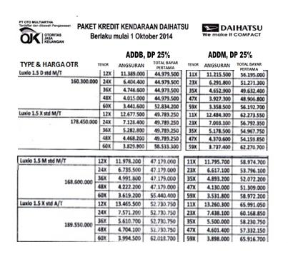Paket Kredit DP Murah Mobil Daihatsu Luxio