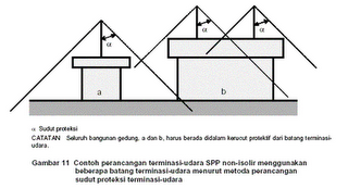 CV. Mitra Technic Global Purwokerto - Jalan Raya Jatilawang Purwokerto Km. 39