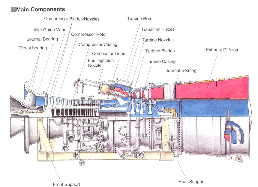 2011 05 01 archive on lamborghini engine diagram