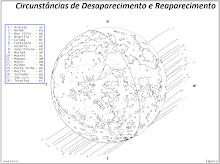OCULTAÇÕES EM ASTRONOMIA