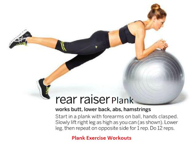 Rear Raiser Plank