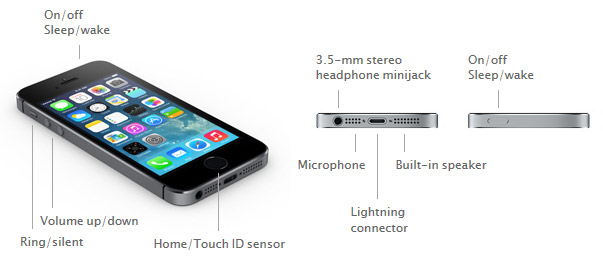 The iPhreak: Apple iPhone 5s ME347LL/A Review