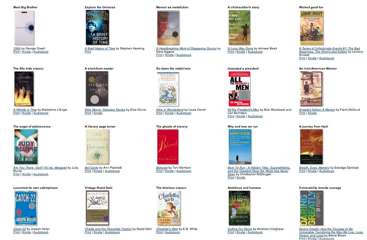 Aggiungi il titolo di un libro al post for Libri consigliati da leggere