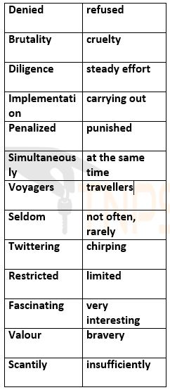 Choose The Correct Synonyms For The Underlined Word From The