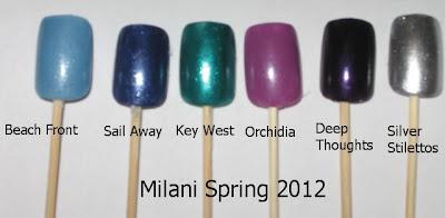 Milani Nail Polish Swatches