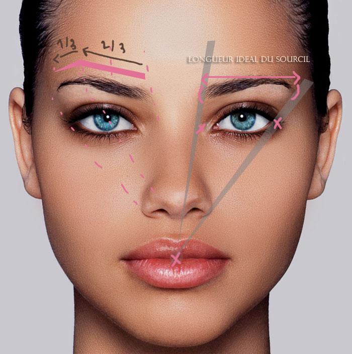 implantation de sourcils