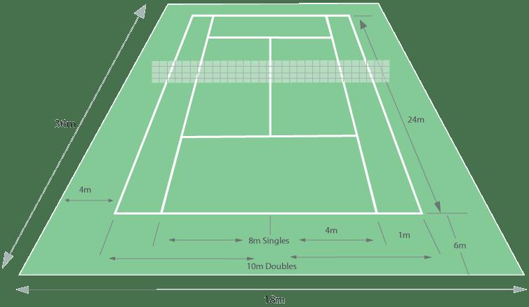 Ukuran Lapangan Tenis lapangan.