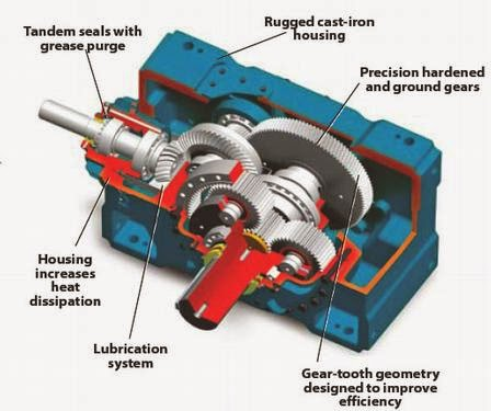 GEAR REDUCER AND LUBRICATION DATA