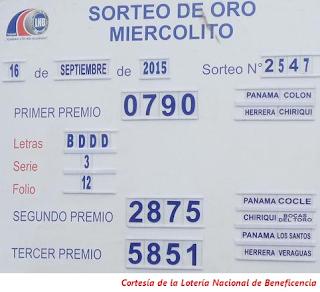 sorteo-miercoles-16-de-septiembre-2015-loteria-nacional-de-panama-miercolito