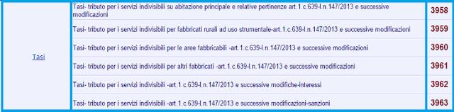 compilazione-f24-istruzioni-tasi
