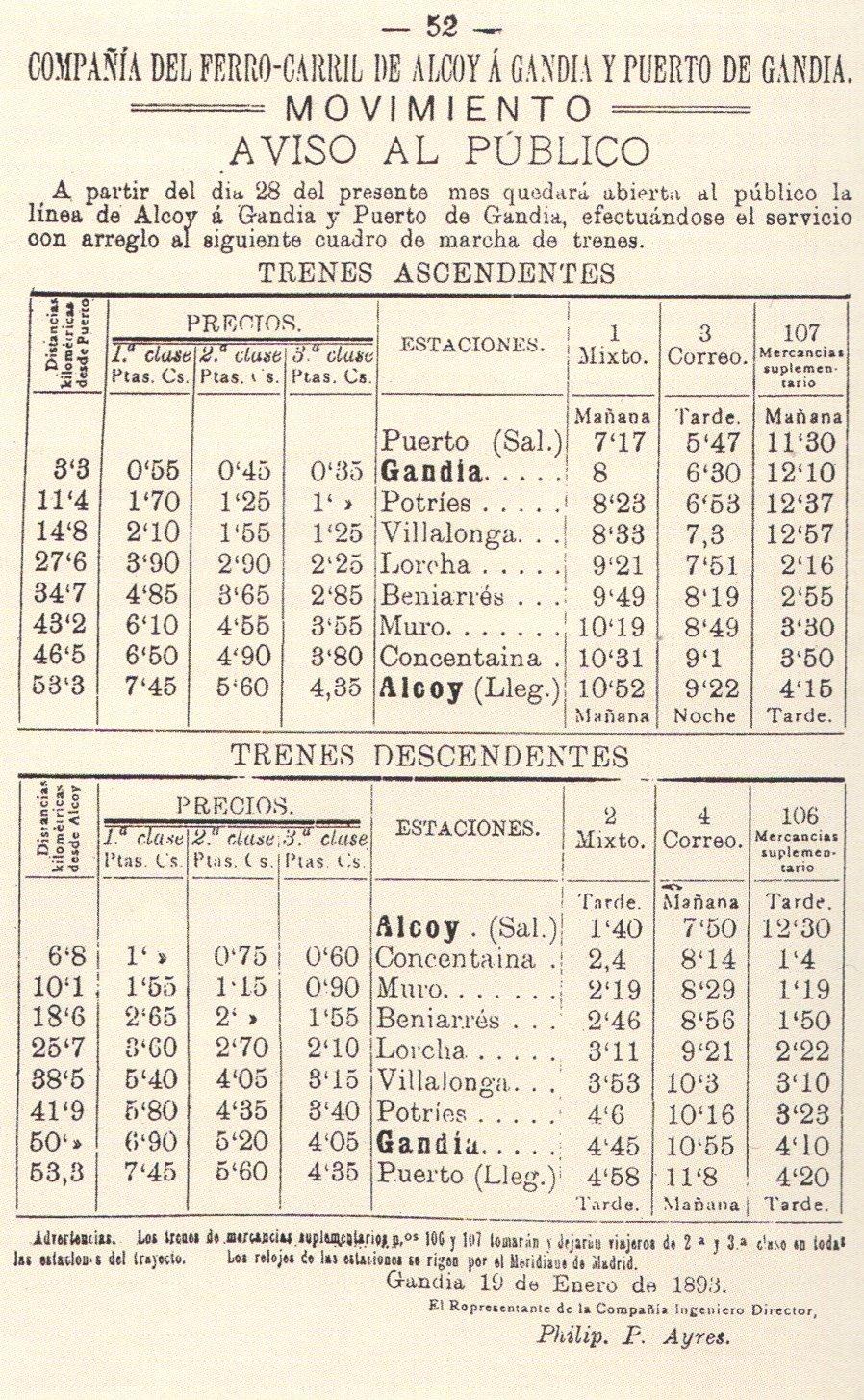 Llista de preus del ferrocarril Alcoi-Gandia