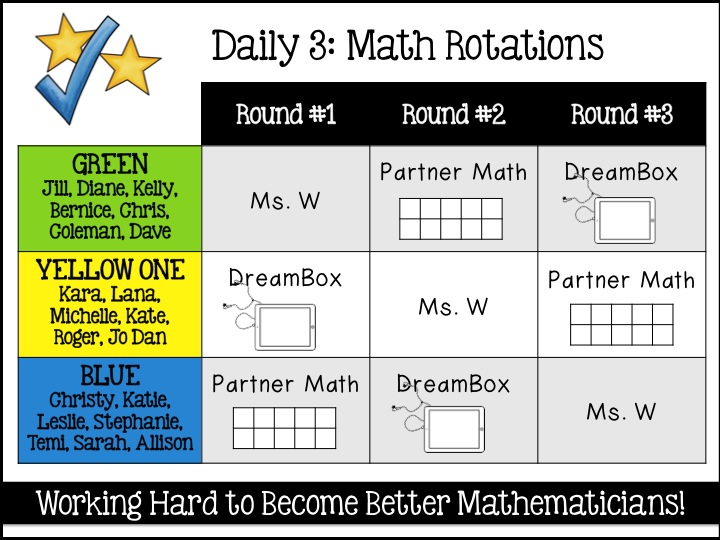 Differentiation Does In Fact Work >> Guided Math In 1st Grade The Brown Bag Teacher