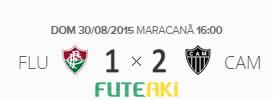O placar de Fluminense 1x2 Atlético-MG pela 21ª rodada do Brasileirão 2015