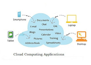 Cloud computing applications can increase your business revenue