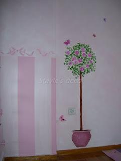 διακόσμηση παιδικού δωματίου ζωγραφική