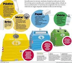 Los colores del reciclaje reciclar reutilizar y renovar - Colores para reciclar ...