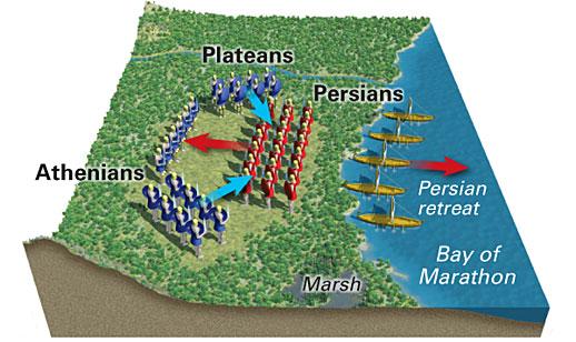 Image result for battle of marathon