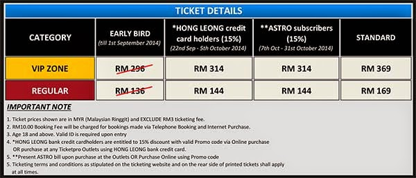 Retrofest Asia 2014 Ticket Prices