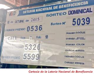 sorteo-domingo-18-de-octubre-2015-loteria-nacional-de-panama-dominical