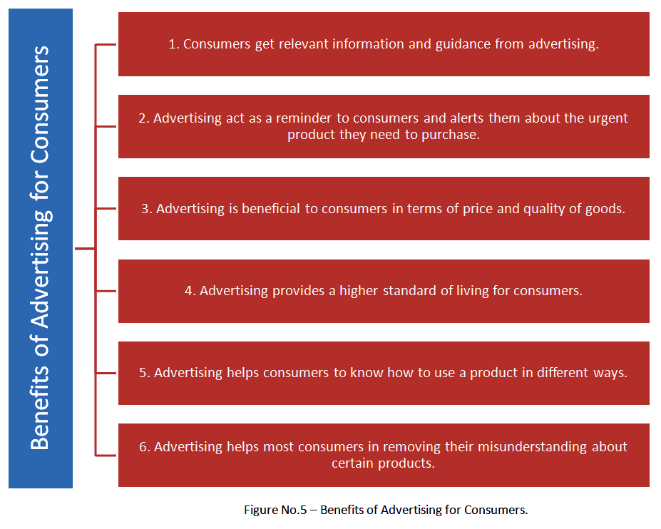 benefits of advertising for consumers