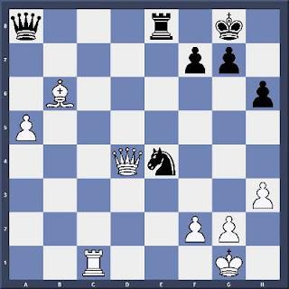 Echecs & Tactique : Les Blancs jouent et gagnent en 3 coups