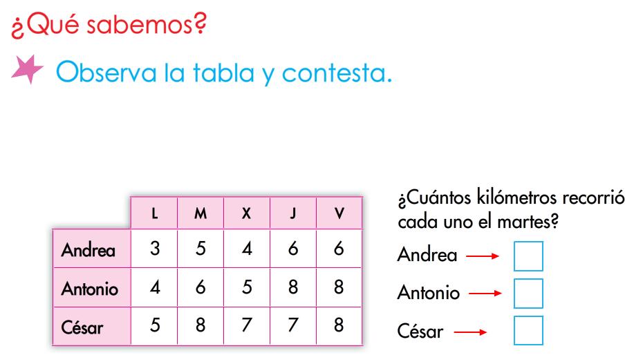 http://www.primerodecarlos.com/SEGUNDO_PRIMARIA/mayo/tema_3-3/actividades/otras/mates/recuento-datos/graficos.swf