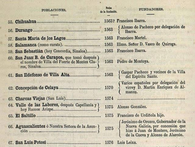 El Señor del Hospital: Las fundaciones de pueblos y villas españolas ...