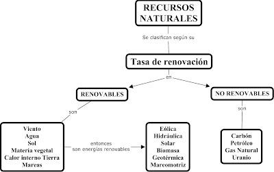 Related to propuesta para una reforma del sistema que regula los