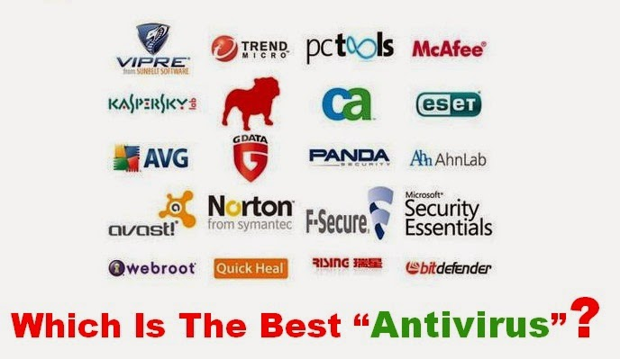 Which is the Best Antivirus?