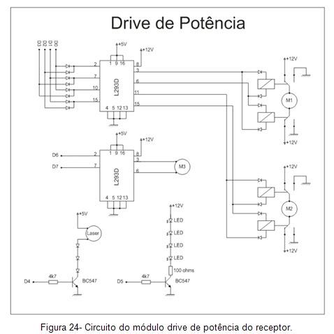 Circuito do módulo drive de potência do receptor