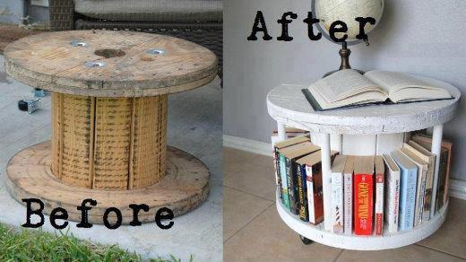 Reciclaje y reuso de materiales - Reciclaje de la madera ...