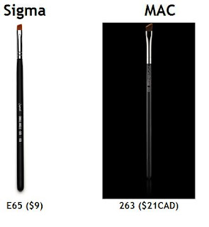 Sigma E65 vs MAC 263
