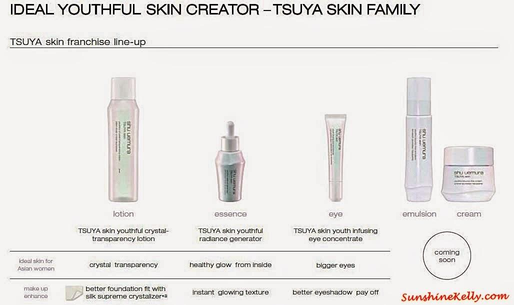 Shu Uemura TSUYA Skin Lotion, Silk Supreme Crystalizer, Shu Uemura, TSUYA Skin Lotion, Silk Lotion Pad, Cosmetic Water, Tsuya, Shu Uemura