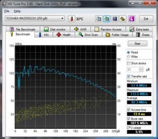 HD Tune Pro 5.0.0