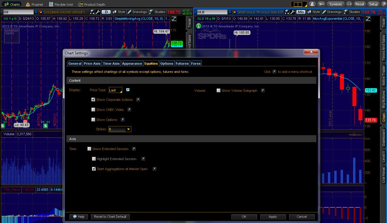 ThinkorSwim (ToS) Trading Platform - How Do You Get Rid of the