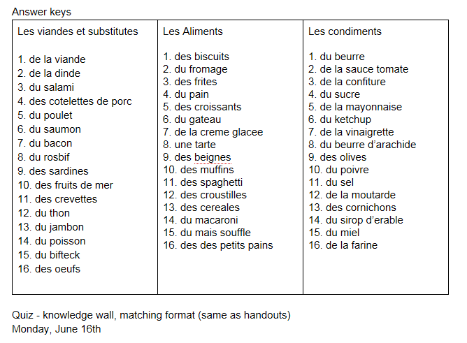 French Grammar Exercises For Grade 7 - french grammar for grade 7 8th ...