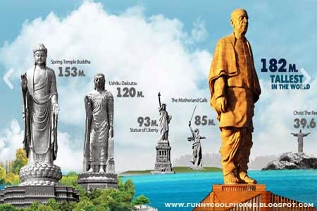 World Tallest Sardar Vallabhbhai Patel Statue Wonders The