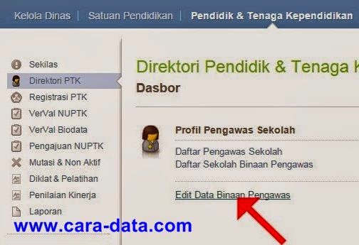 Edit Data Binaan Pengawas