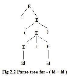 The Grouping Of Phases Principles Of Compiler Design