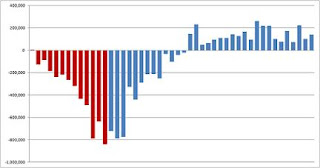 red bush blue obama click enlarge it--and depth romneys lies